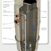 waste water solutions tank diagram